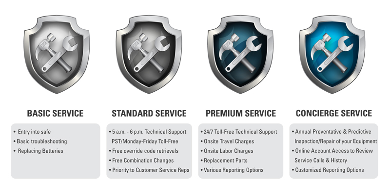 Blue Dot Security Group is a National Provider of Managed Security Solutions